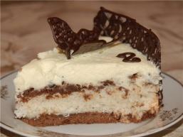 Популярні рецепти тортів
